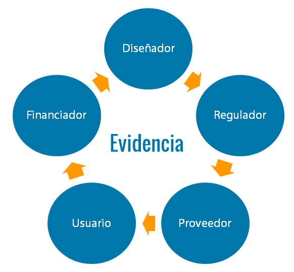 Claves mHealth